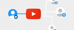 Google and YouTube rank videos differently 56% of the time